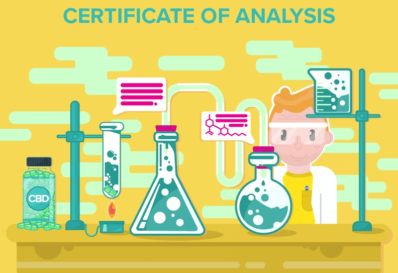 certificate of analysis for CBD Labeling